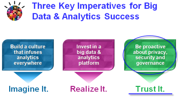 imperatives_bigdata